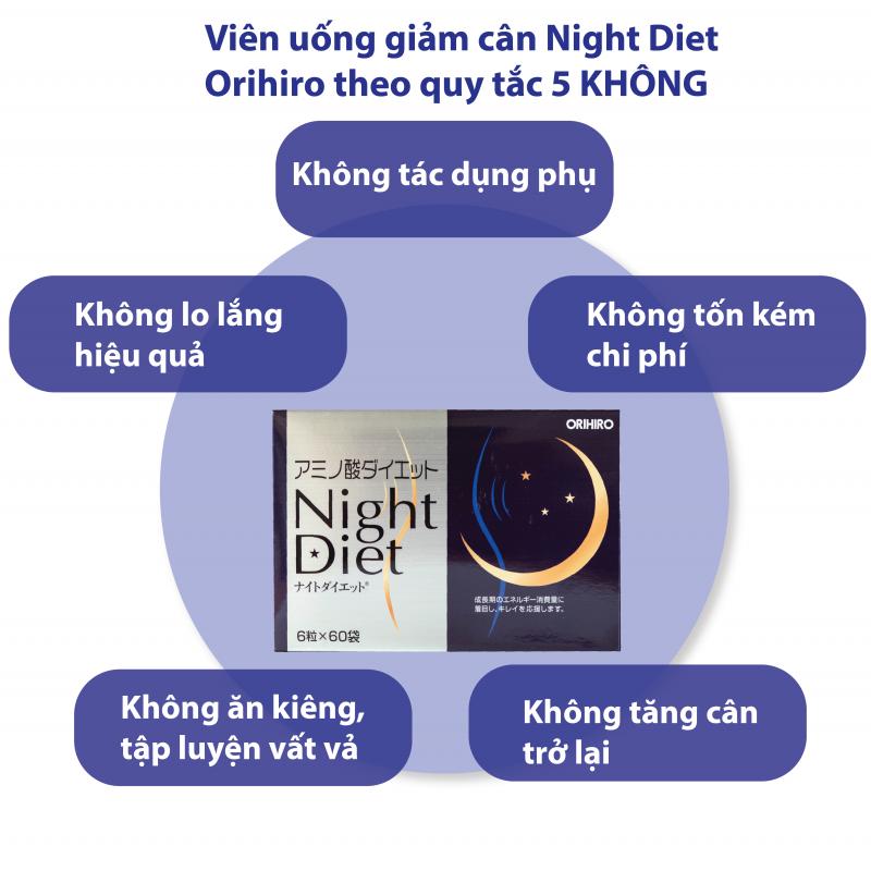Viên uống giảm cân của Nhật Night Diet Orihiro hộp 60 viên