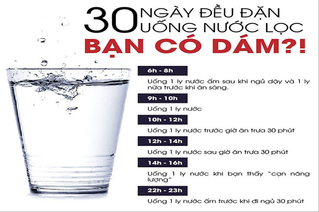 Cách bổ sung nước tốt nhất cho cơ thể trong 1 ngày